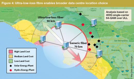 ULL fibre enables broader choice of data centre locations